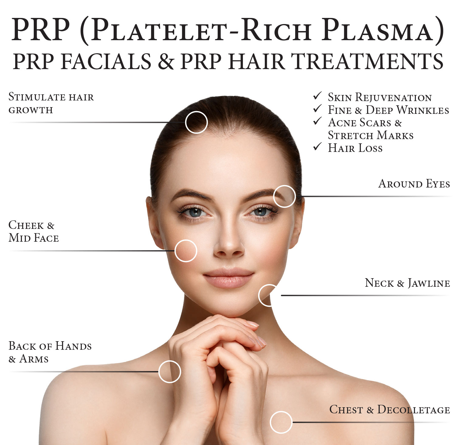 PRP Treatment For Skin In Pune